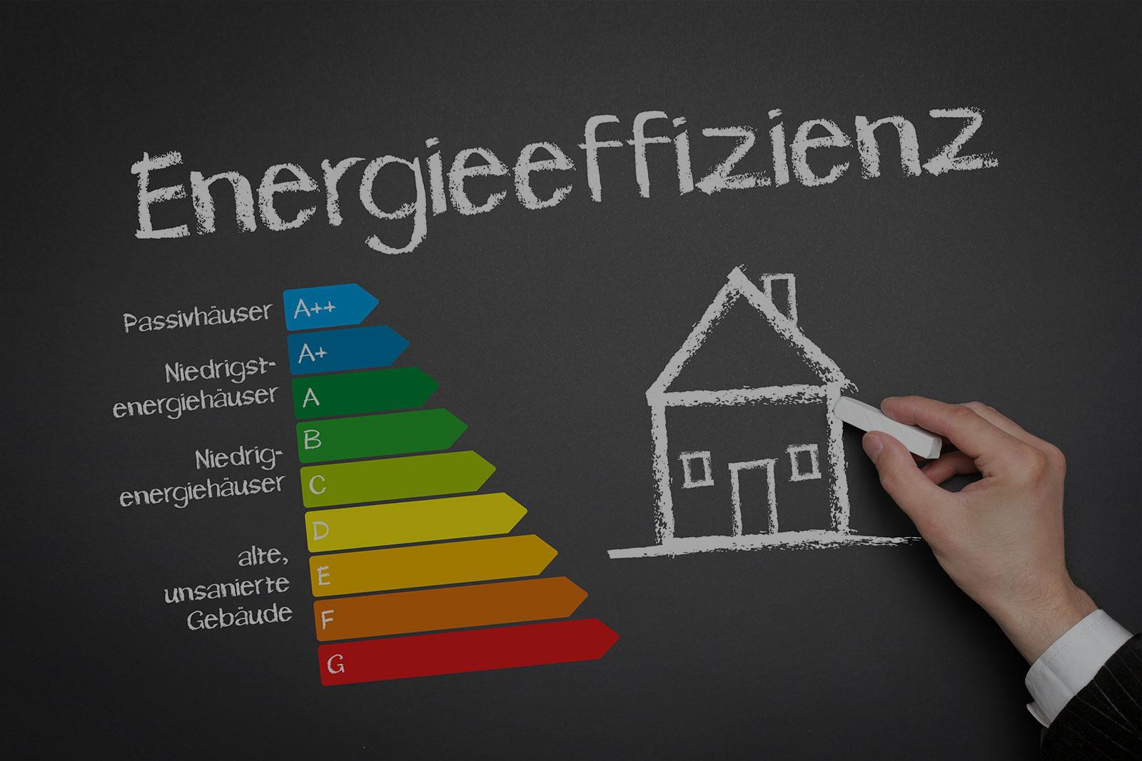 Energieeffizienz Gebäudetechnik